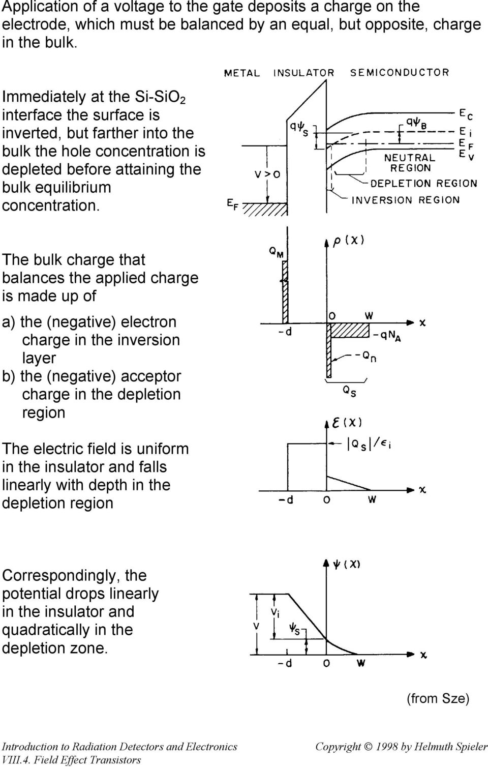 The bulk charge that balances the applied charge is made up of a) the (negative) electron charge in the inversion layer b) the (negative) acceptor charge in the depletion