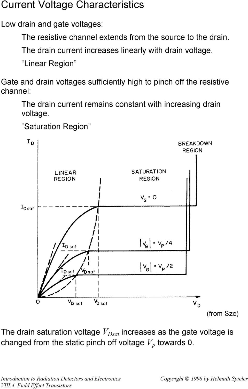 Linear Region Gate and drain voltages sufficiently high to pinch off the resistive channel: The drain current remains