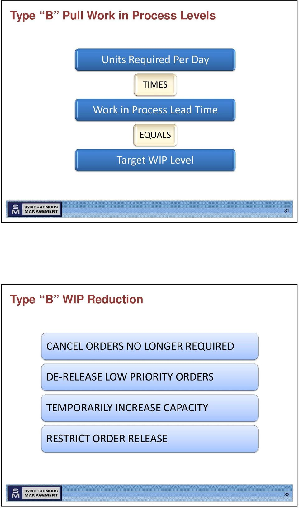 Reduction CANCEL ORDERS NO LONGER REQUIRED DE-RELEASE LOW