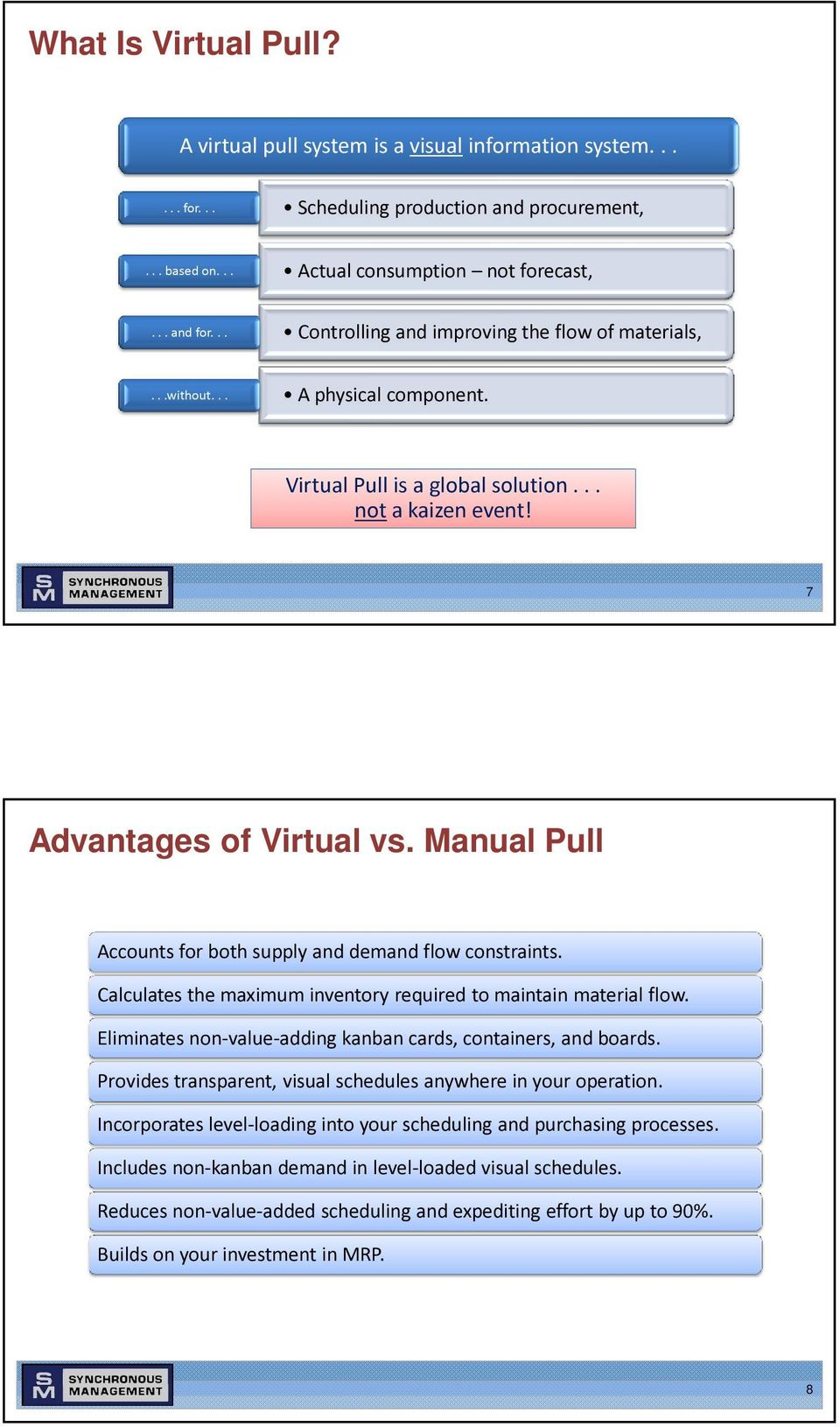 7 Advantages of Virtual vs. Manual Pull Accounts for both supply and demand flow constraints. Calculates the maximum inventory required to maintain material flow.