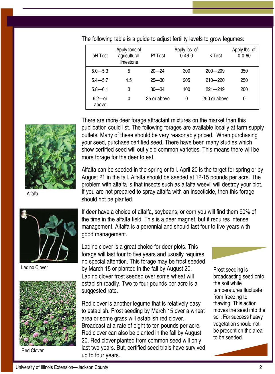 2 or above 0 35 or above 0 250 or above 0 There are more deer forage attractant mixtures on the market than this publication could list.