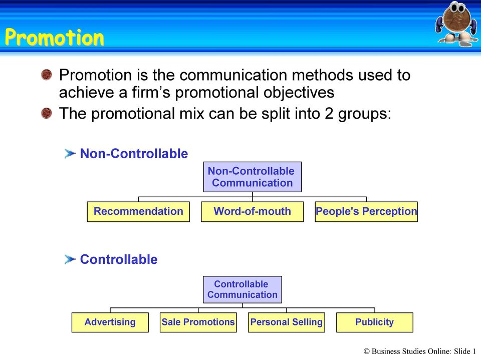 Communication Recommendation Word of mouth People's Perception Controllable Controllable