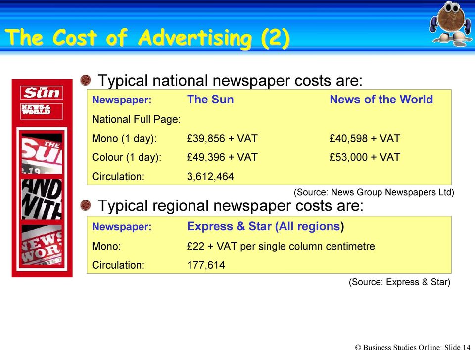 Typical regional newspaper costs are: Newspaper: Mono: Circulation: 177,614 Express & Star (All regions) (Source: