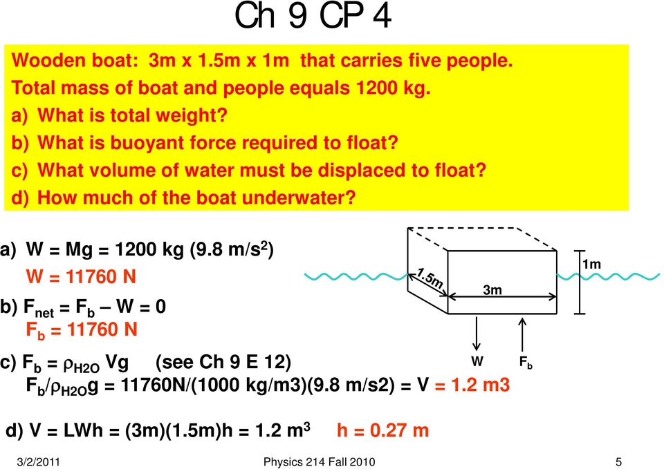 d) How much of the boat underwater? a) W = Mg = 1200 kg (9.