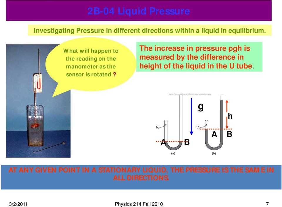 The increase in pressure ρgh is measured by the difference in height of the liquid in the U tube.