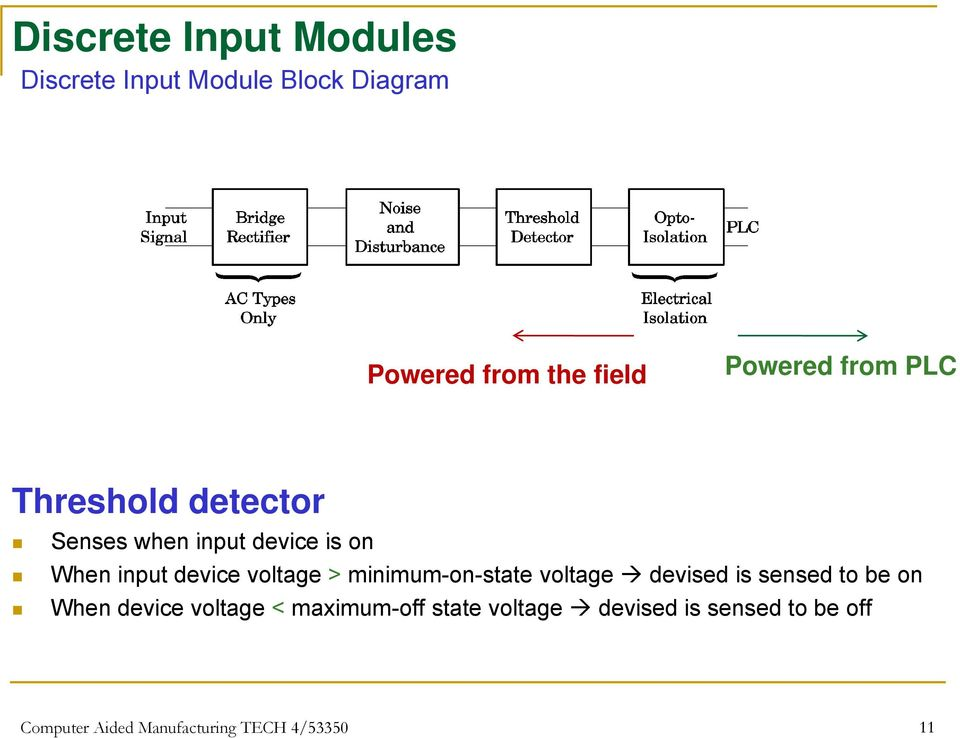 voltage > minimum-on-state voltage devised is sensed to be on When device voltage <