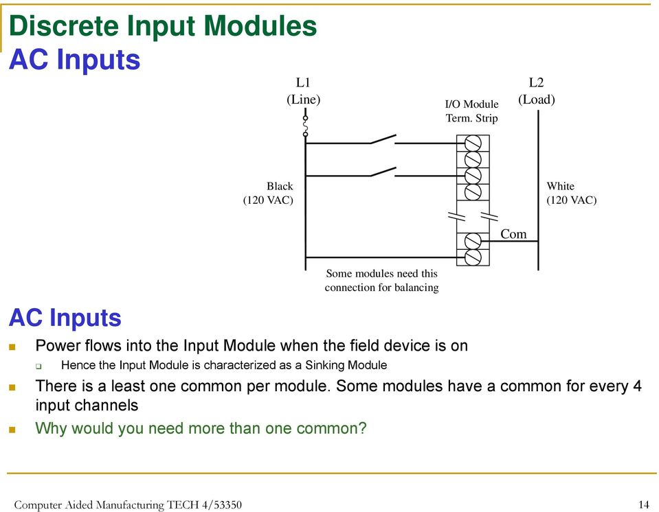 flows into the Input Module when the field device is on Hence the Input Module is characterized as a Sinking Module