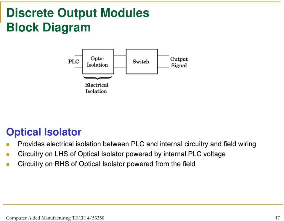 LHS of Optical Isolator powered by internal PLC voltage Circuitry on RHS of