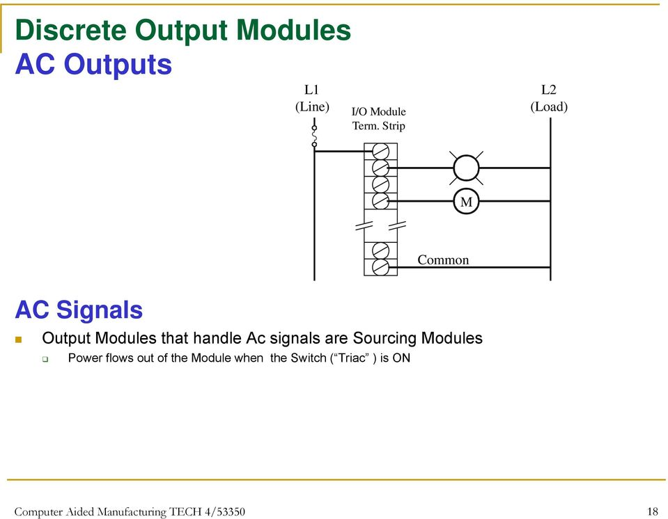 signals are Sourcing Modules Power flows out of the Module when