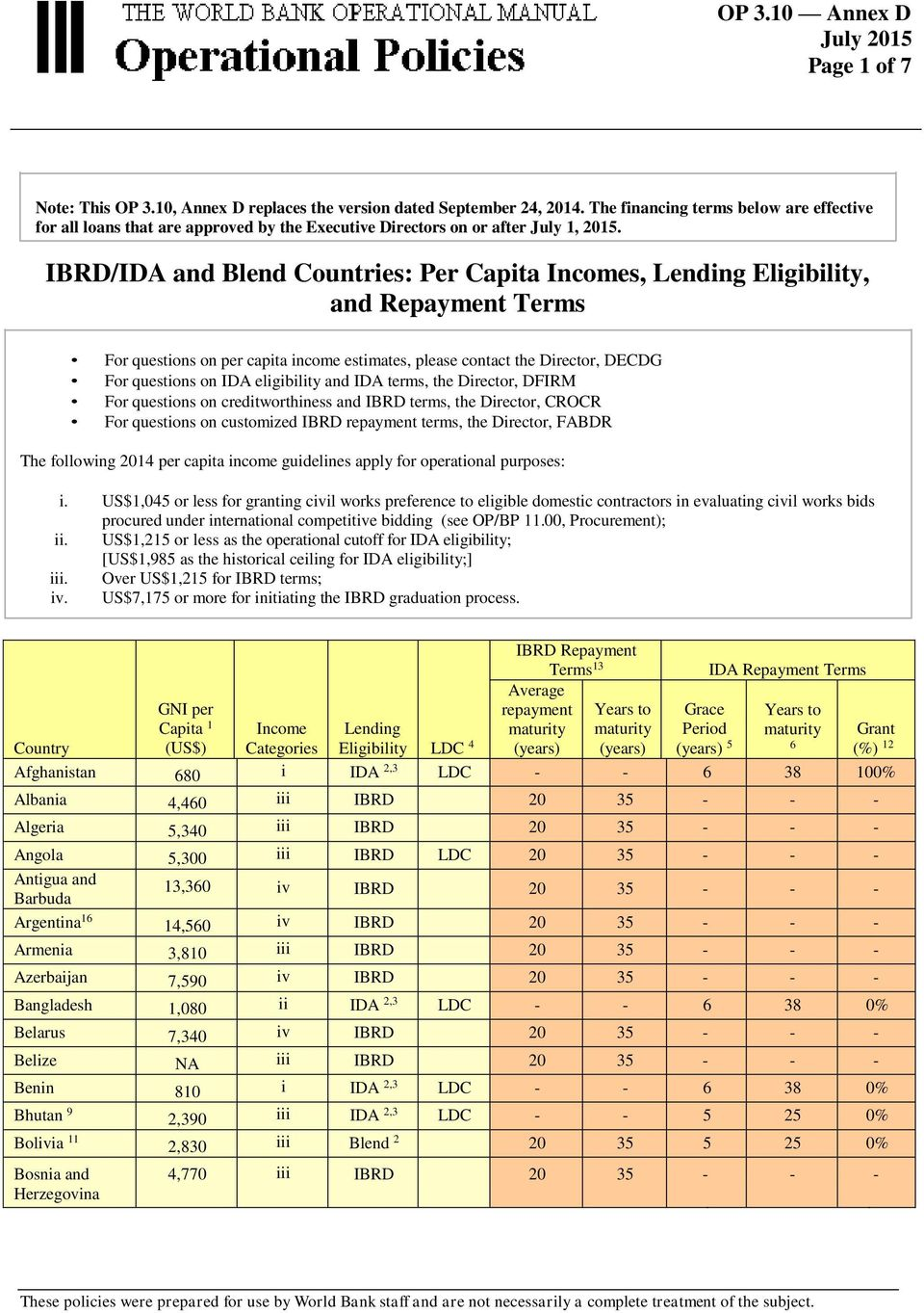 IBRD/IDA and Blend Countries: Per Capita s, Eligibility, and Repayment Terms For questions on per capita income estimates, please contact the Director, DECDG For questions on IDA eligibility and IDA
