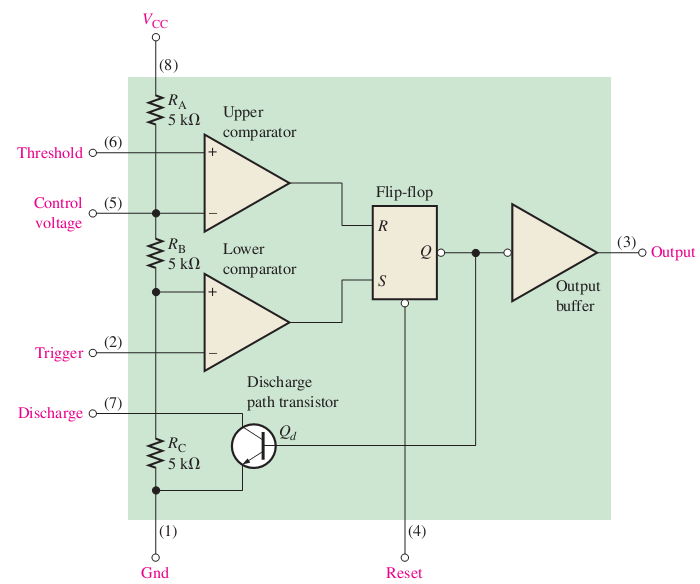 16-6 THE 555 TIMER AS AN OSCILLATOR - The 555 timer is an integrated circuit with many applications.