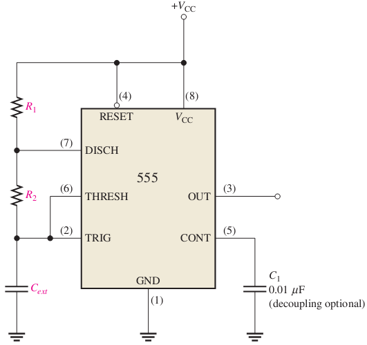 Figure 30 The 555 timer connected as an astable multivibrator. - Initially, when the power is turned on, the capacitor is uncharged and thus the trigger voltage (pin 2) is at 0 V.