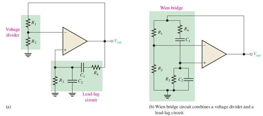 Figure 7 The Wien-bridge oscillator schematic drawn in two different but equivalent ways.