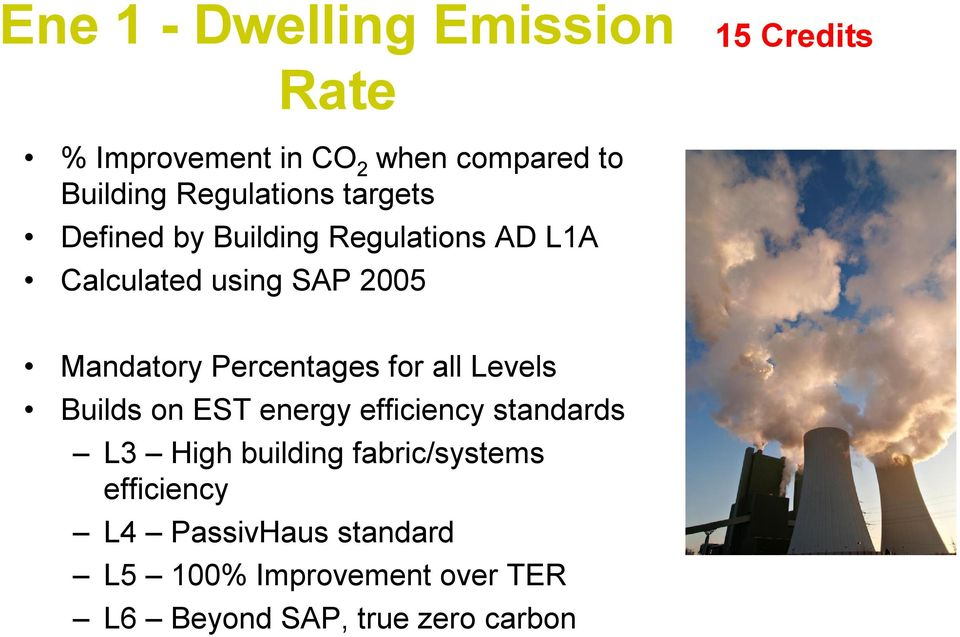 Percentages for all Levels Builds on EST energy efficiency standards L3 High building