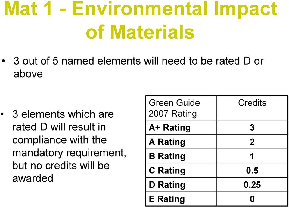 the mandatory requirement, but no credits will be awarded Green Guide 2007