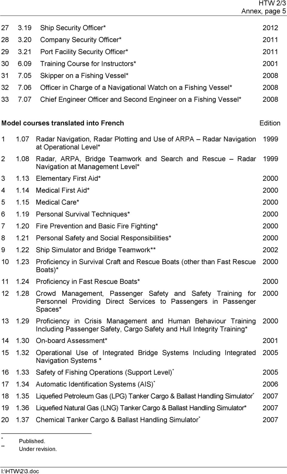 07 Chief Engineer Officer and Second Engineer on a Fishing Vessel* 2008 Model courses translated into French 1 1.