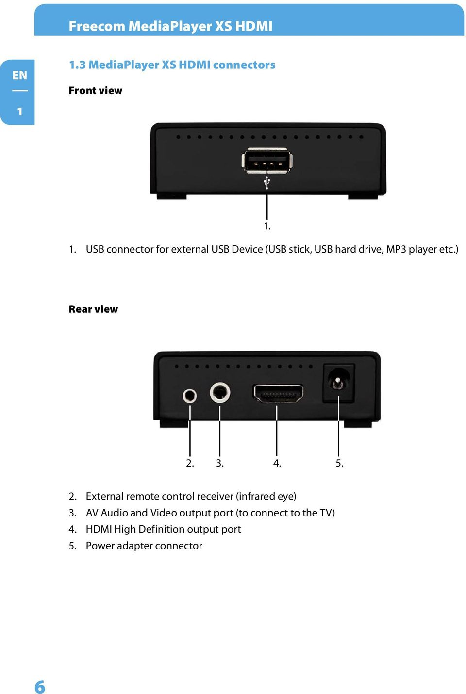 1. 1. USB connector for external USB Device (USB stick, USB hard drive, MP3 player etc.