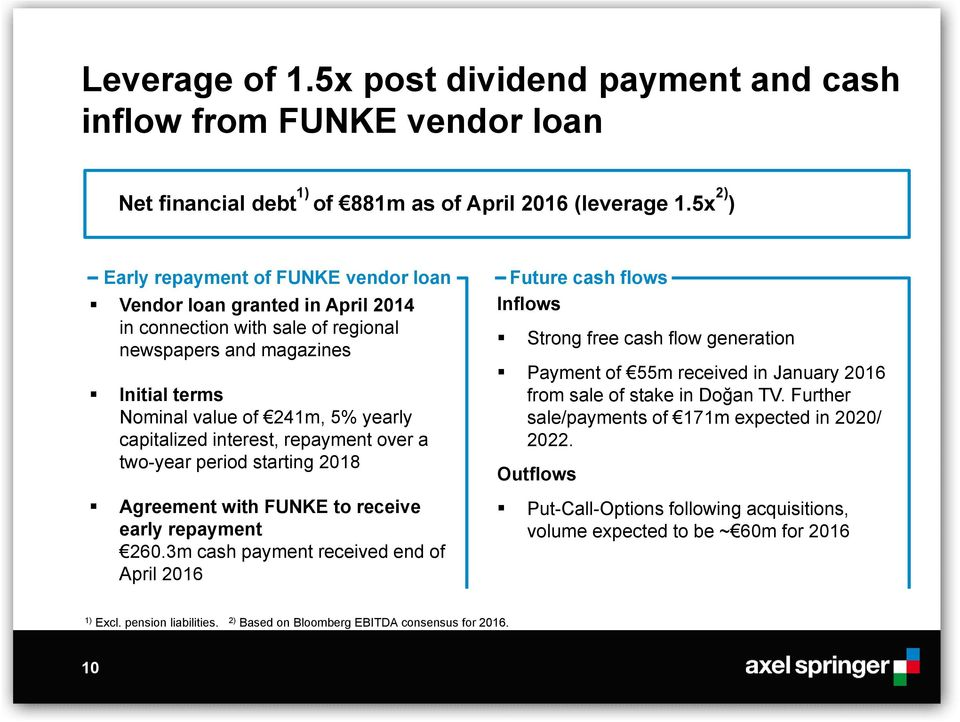 interest, repayment over a two-year period starting 2018 Agreement with FUNKE to receive early repayment 260.
