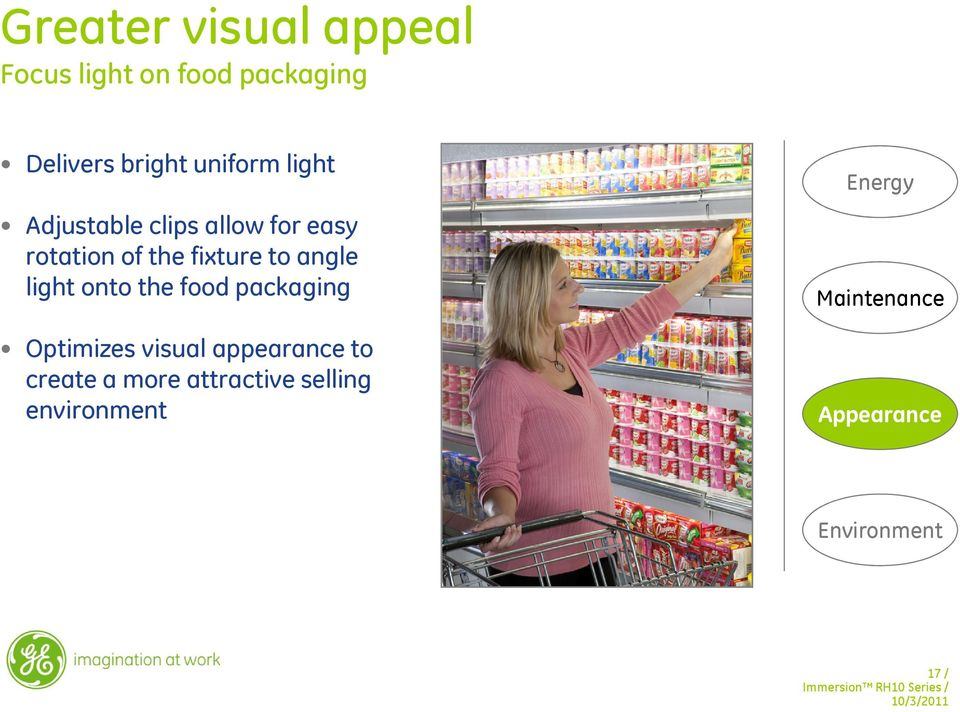 angle light onto the food packaging Optimizes visual appearance to create