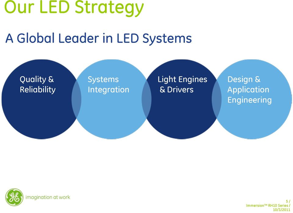 Systems Integration Light Engines &