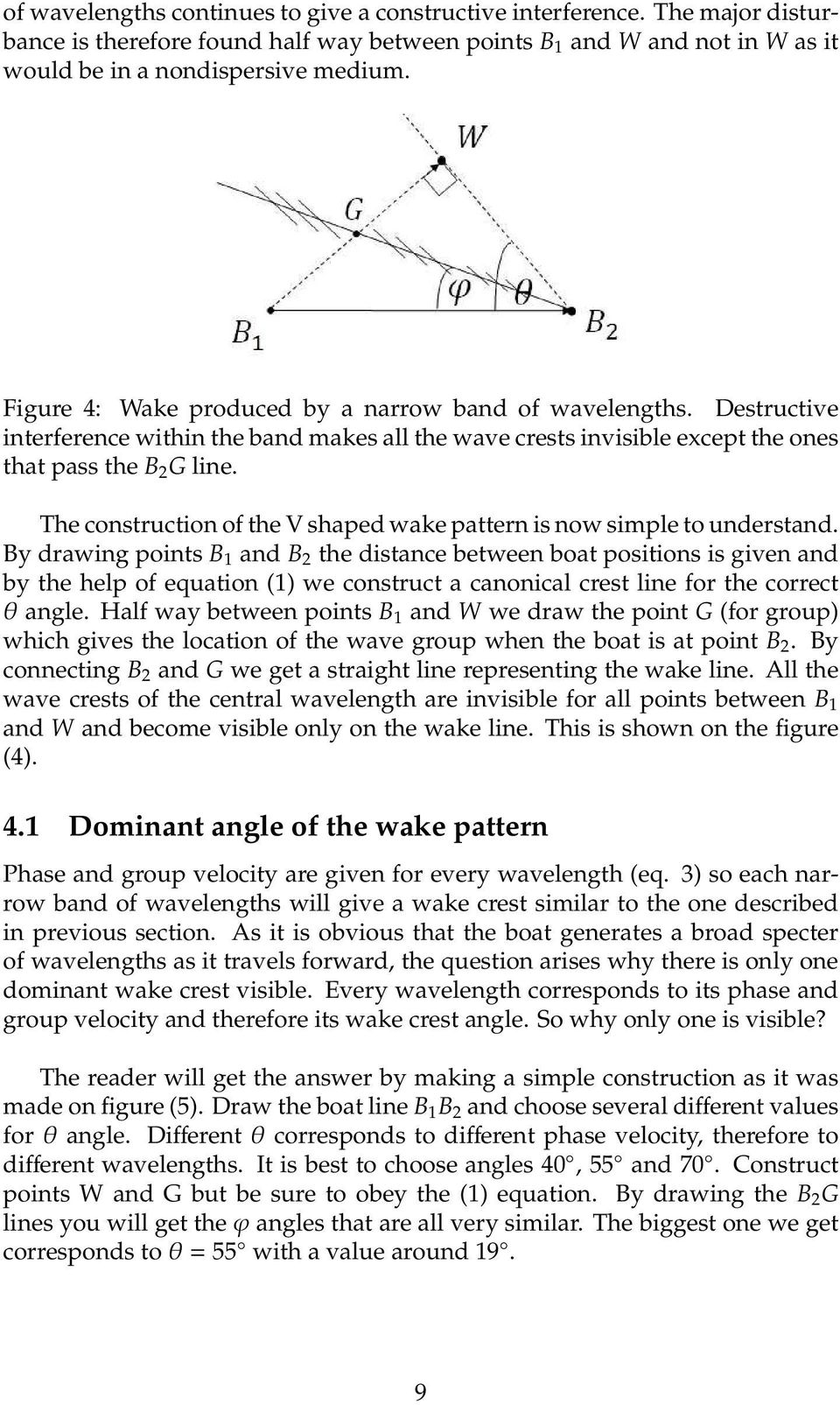 The construction of the V shaped wake pattern is now simple to understand.