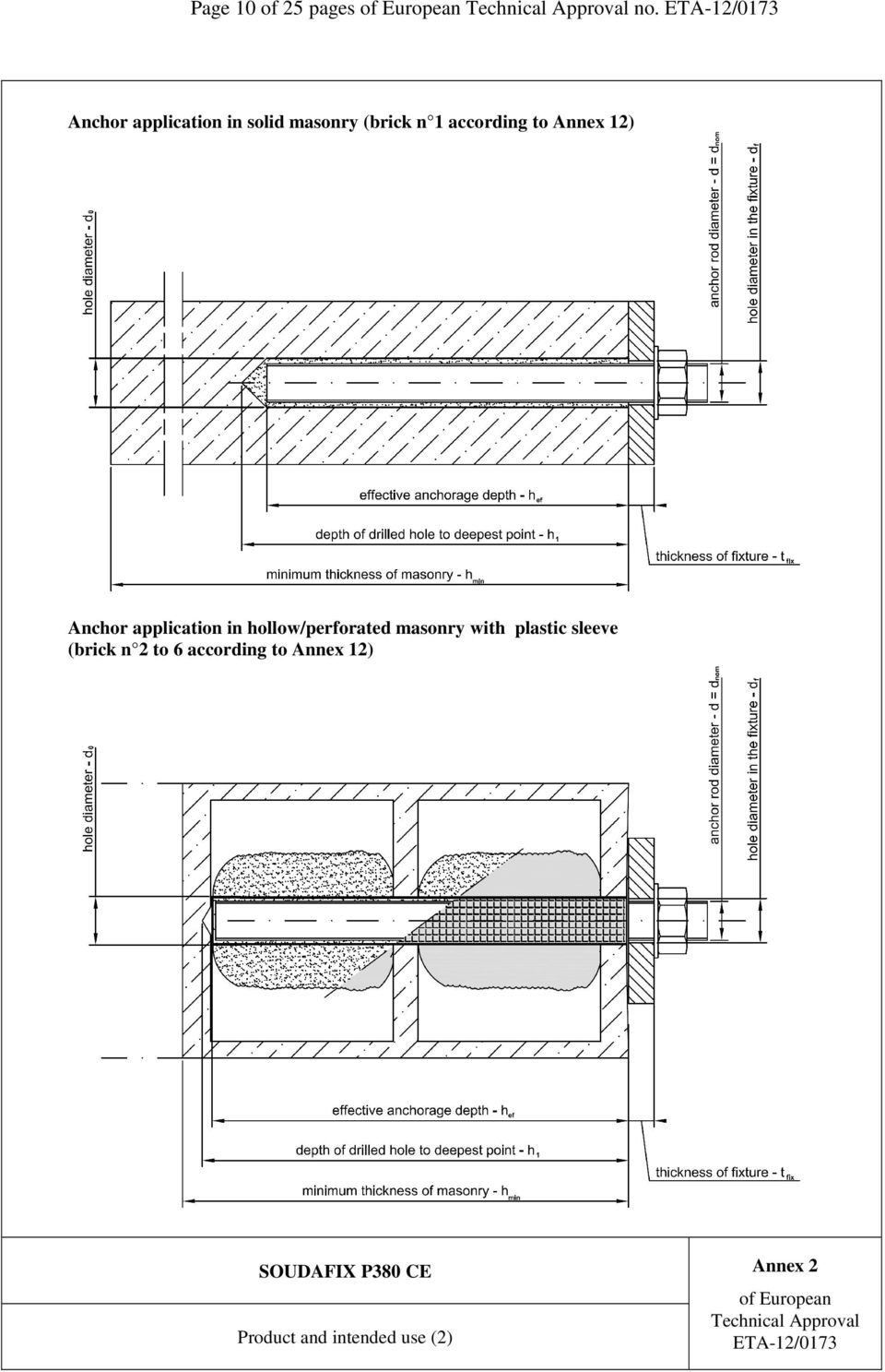 Annex 12) Anchor application in hollow/perforated masonry with