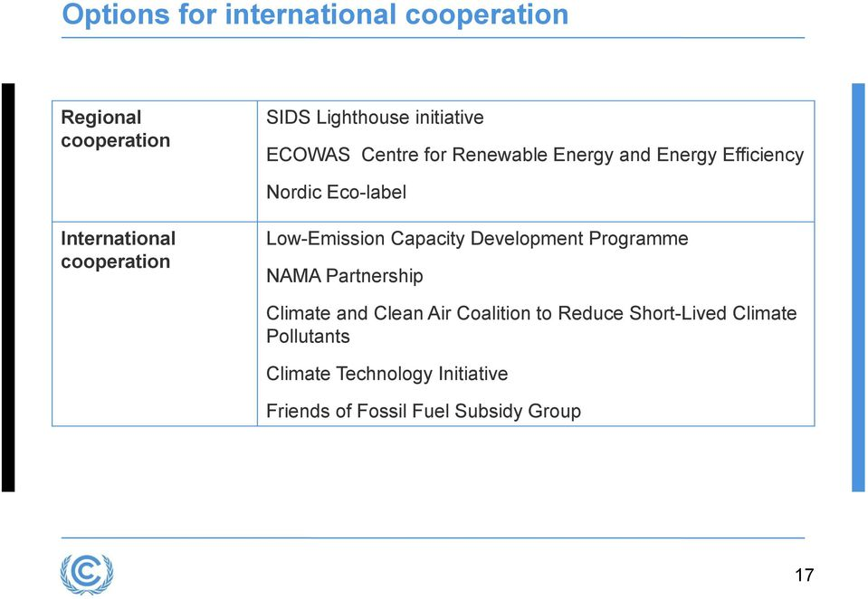 Low-Emission Capacity Development Programme NAMA Partnership Climate and Clean Air Coalition to
