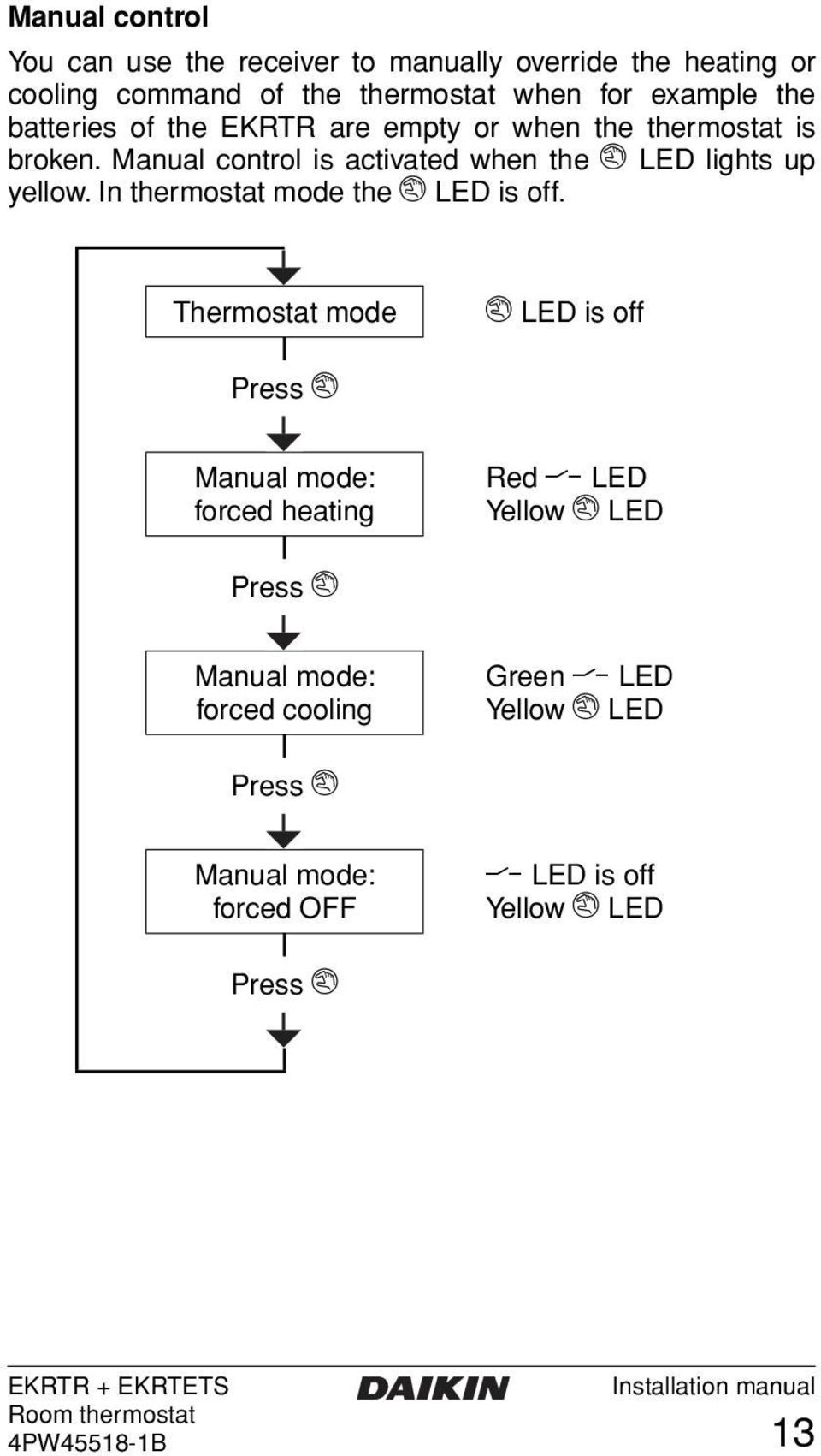 Manual control is activated when the è LED lights up yellow. In thermostat mode the è LED is off.