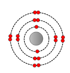 4) The following diagram is a Bohr-Rutherford diagram of one element from the periodic table: To which group and period does this element belong? A) Period 3 group 4. B) Period 4 group 4.