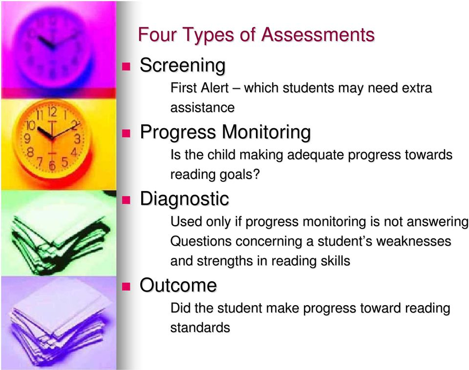 Diagnostic Used only if progress monitoring is not answering Questions concerning a student