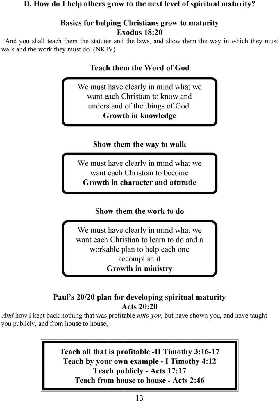 (NKJV) Teach them the Word of God We must have clearly in mind what