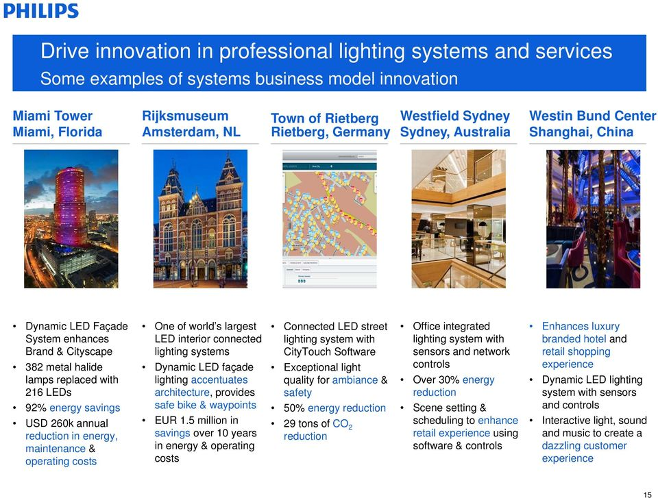 260k annual reduction in energy, maintenance & operating costs One of world s largest LED interior connected lighting systems Dynamic LED façade lighting accentuates architecture, provides safe bike