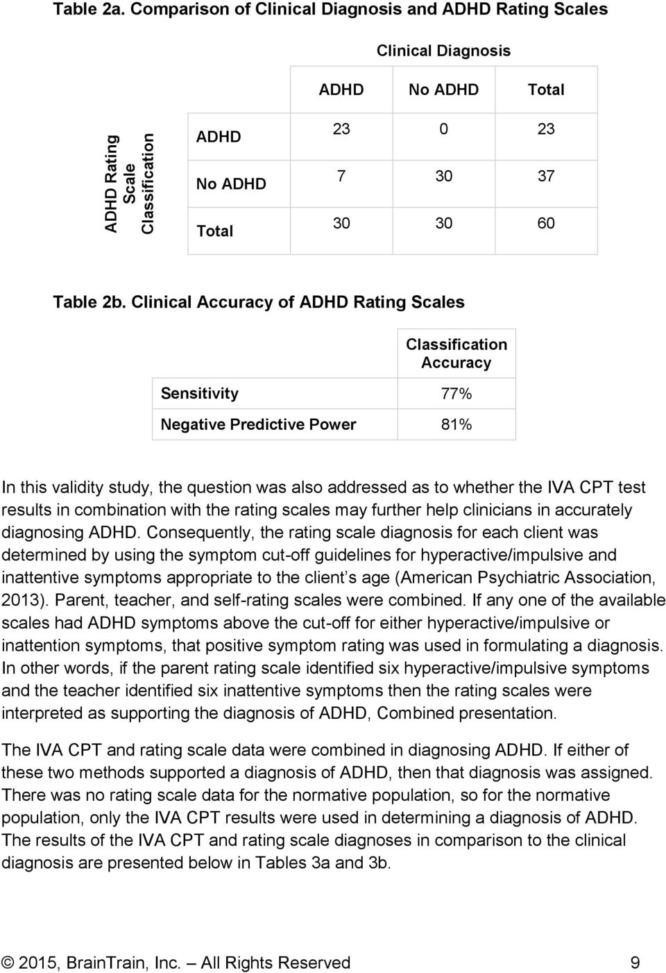 results in combination with the rating scales may further help clinicians in accurately diagnosing ADHD.