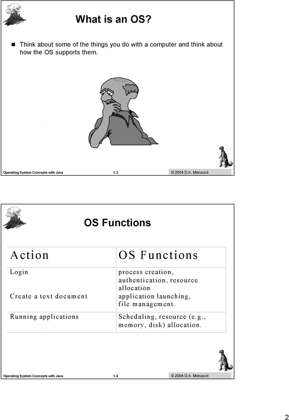 Galvin Menascé and Gagne 2003 OS Functions Action Login Create a text document Running applications OS Functions