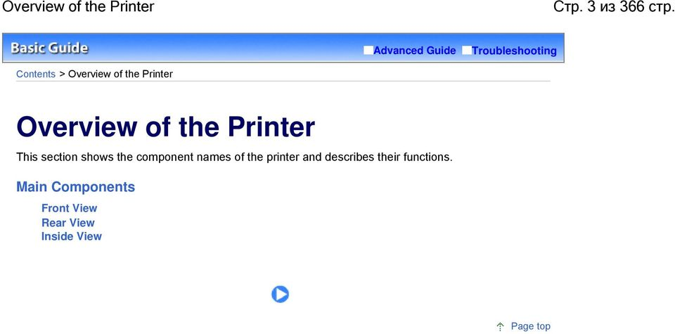 Overview of the Printer This section shows the component names of