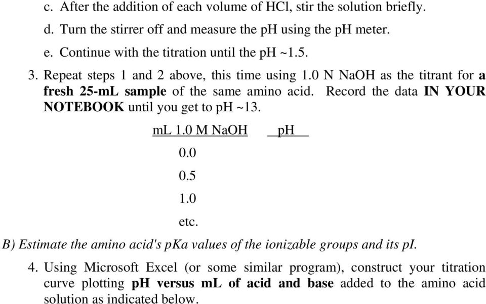 Record the data IN YOUR NOTEBOOK until you get to ph ~13. ml 1.0 M NaOH 0.0 0.5 1.0 etc.