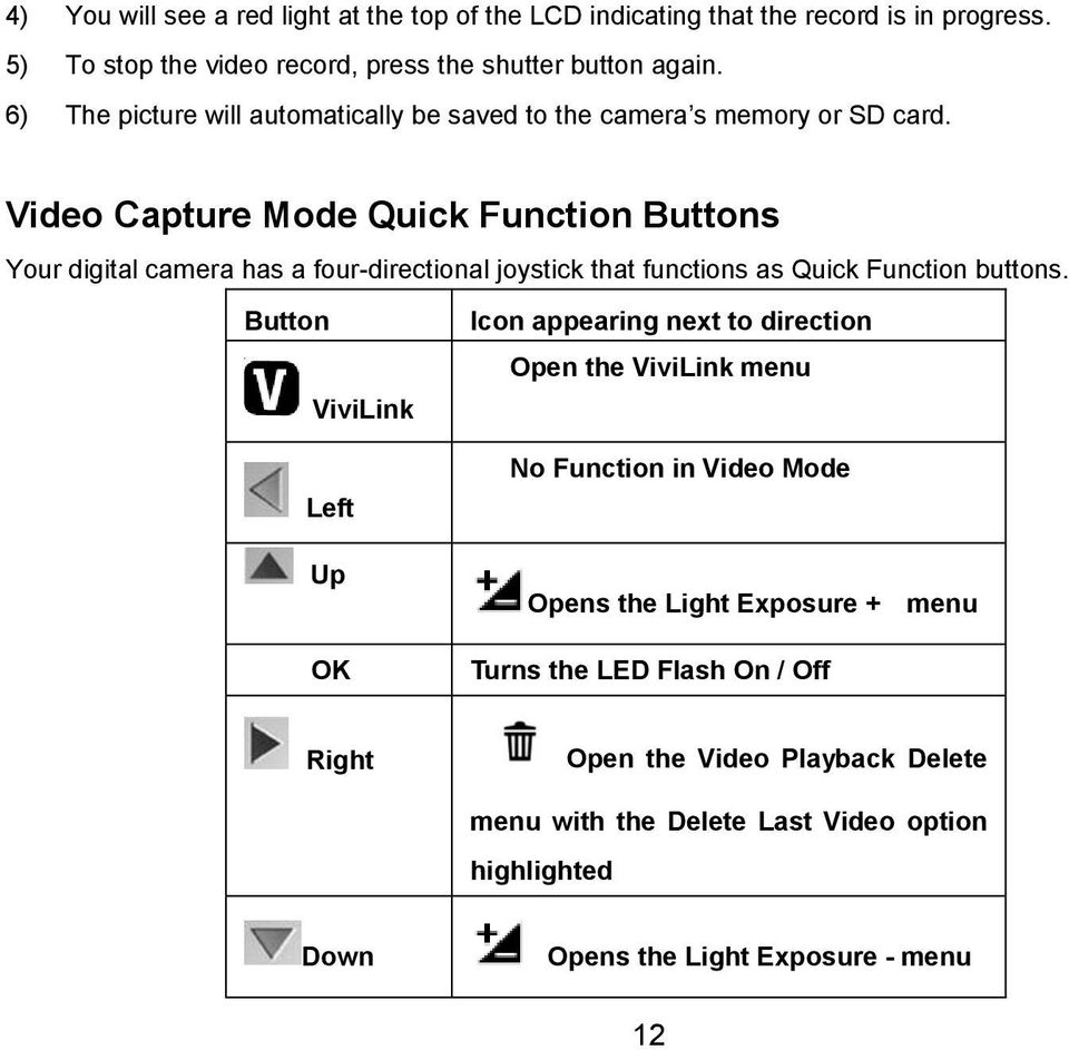 Video Capture Mode Quick Function Buttons Your digital camera has a four-directional joystick that functions as Quick Function buttons.