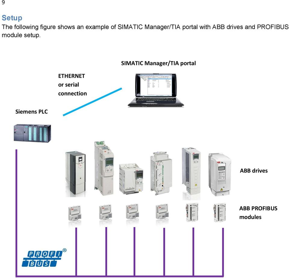 Profibus Wiring Diagram Connector Wire Mitsubishi Plc Unique Elaboration Electrical System Block Contemporary Images