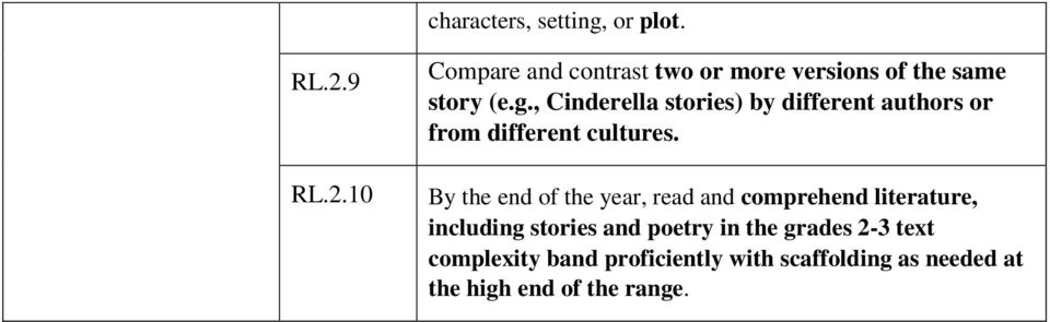 , Cinderella stories) by different authors or from different cultures.