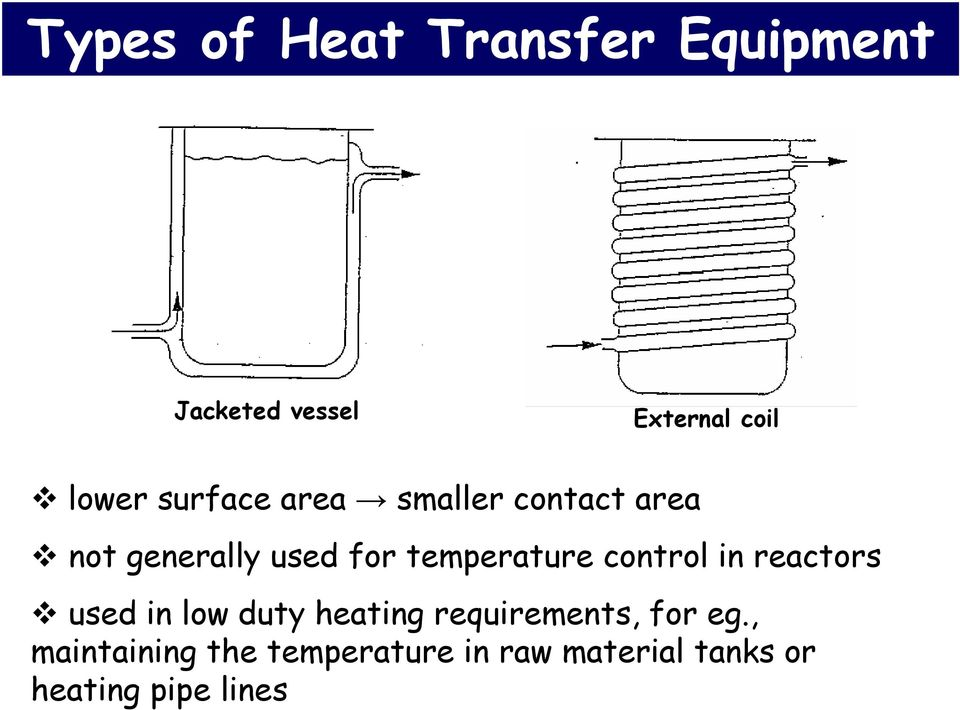 control in reactors used in low duty heating requirements, for eg.