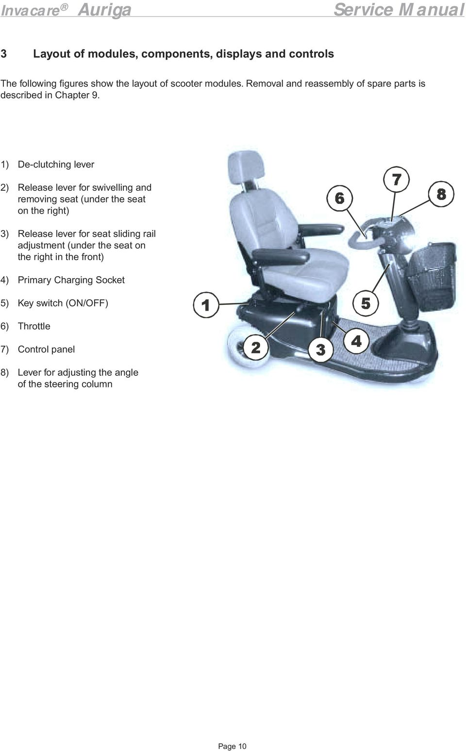 Invacare Auriga Service Manual 6 10 Km H Version Pdf 2008 C350 Fuse Box De Clutching Lever Release For Swivelling And Removing Seat Under The