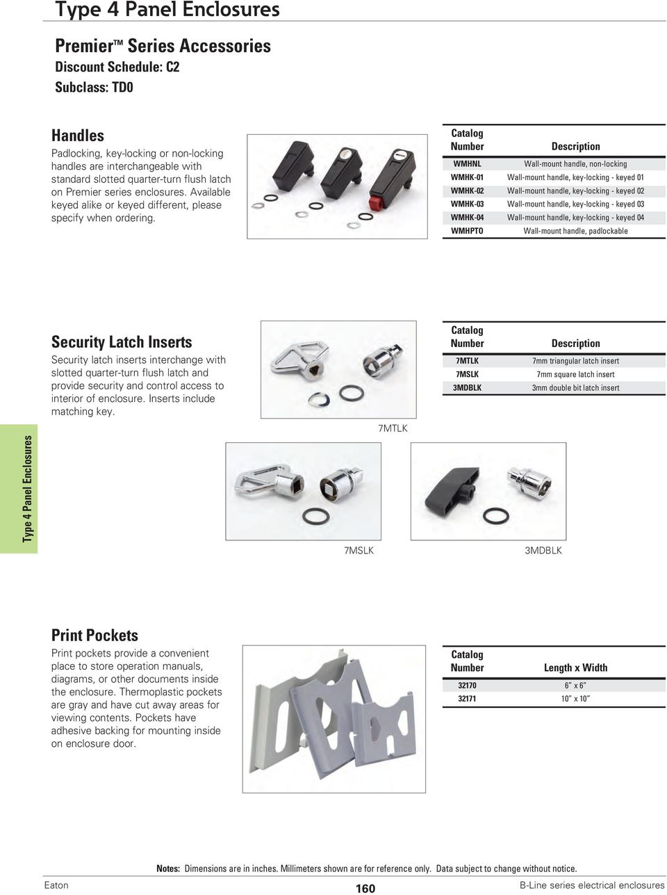 Description WMHNL Wall-mount handle, non-locking WMHK-01 Wall-mount handle, key-locking - keyed 01 WMHK-02 Wall-mount handle, key-locking - keyed 02 WMHK-03 Wall-mount handle, key-locking - keyed 03