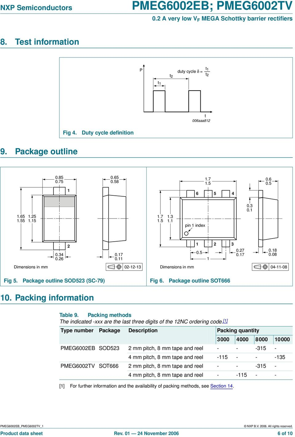 Packing information Table 9. Packing methods The indicated -xxx are the last three digits of the 12NC ordering code.