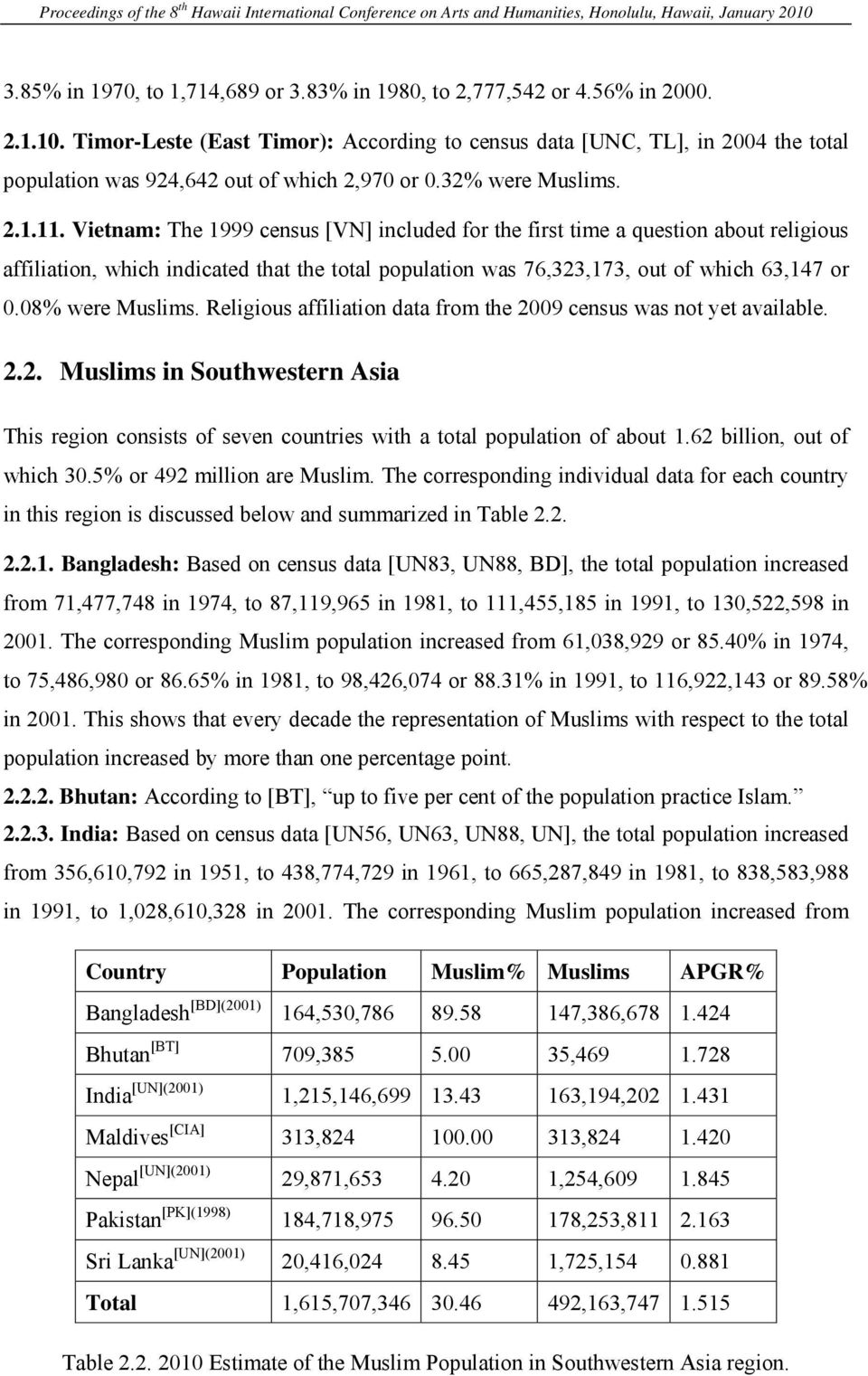 Vietnam: The 1999 census [VN] included for the first time a question about religious affiliation, which indicated that the total population was 76,323,173, out of which 63,147 or 0.08% were Muslims.