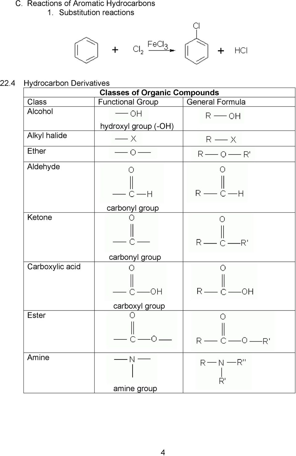 Group General Formula Alcohol Alkyl halide hydroxyl group (-OH) Ether