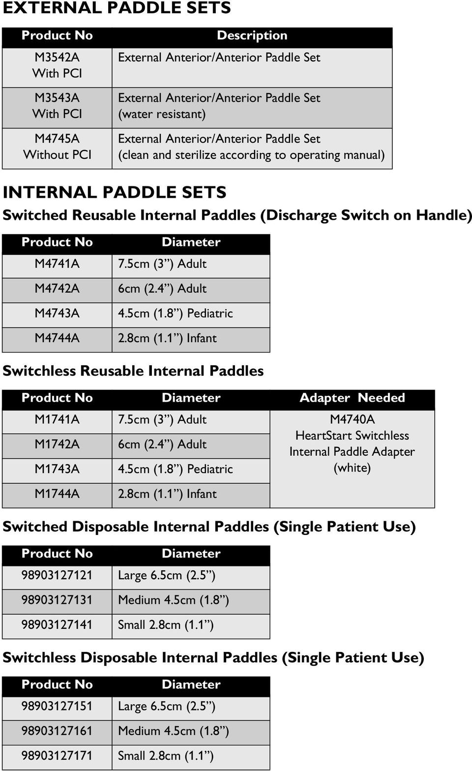 5cm (3 ) Adult 6cm (2.4 ) Adult 4.5cm (1.8 ) Pediatric 2.8cm (1.1 ) Infant Switchless Reusable Internal Paddles Diameter Adapter Needed M1741A 7.5cm (3 ) Adult M4740A M1742A 6cm (2.