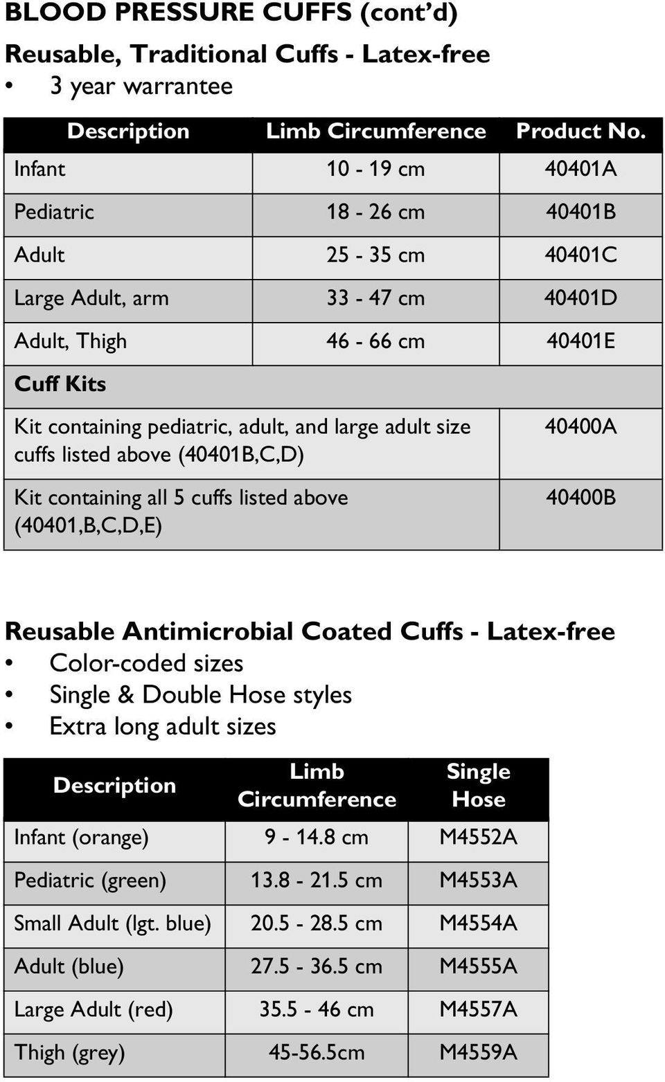 size cuffs listed above (40401B,C,D) Kit containing all 5 cuffs listed above (40401,B,C,D,E) 40400A 40400B Reusable Antimicrobial Coated Cuffs - Latex-free Color-coded sizes Single & Double
