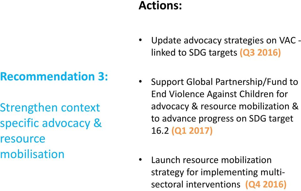 Violence Against Children for advocacy & resource mobilization & to advance progress on SDG target