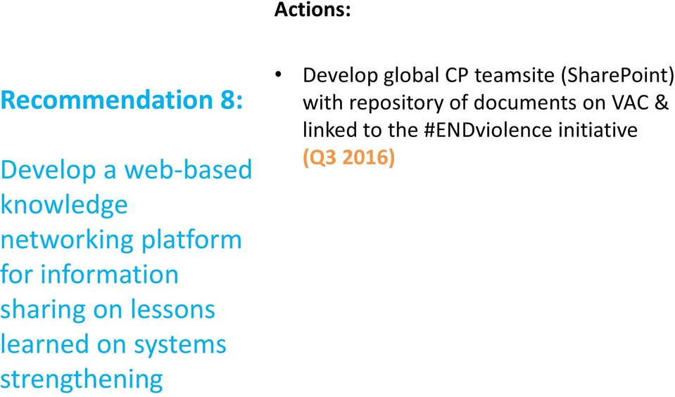 strengthening Develop global CP teamsite (SharePoint) with