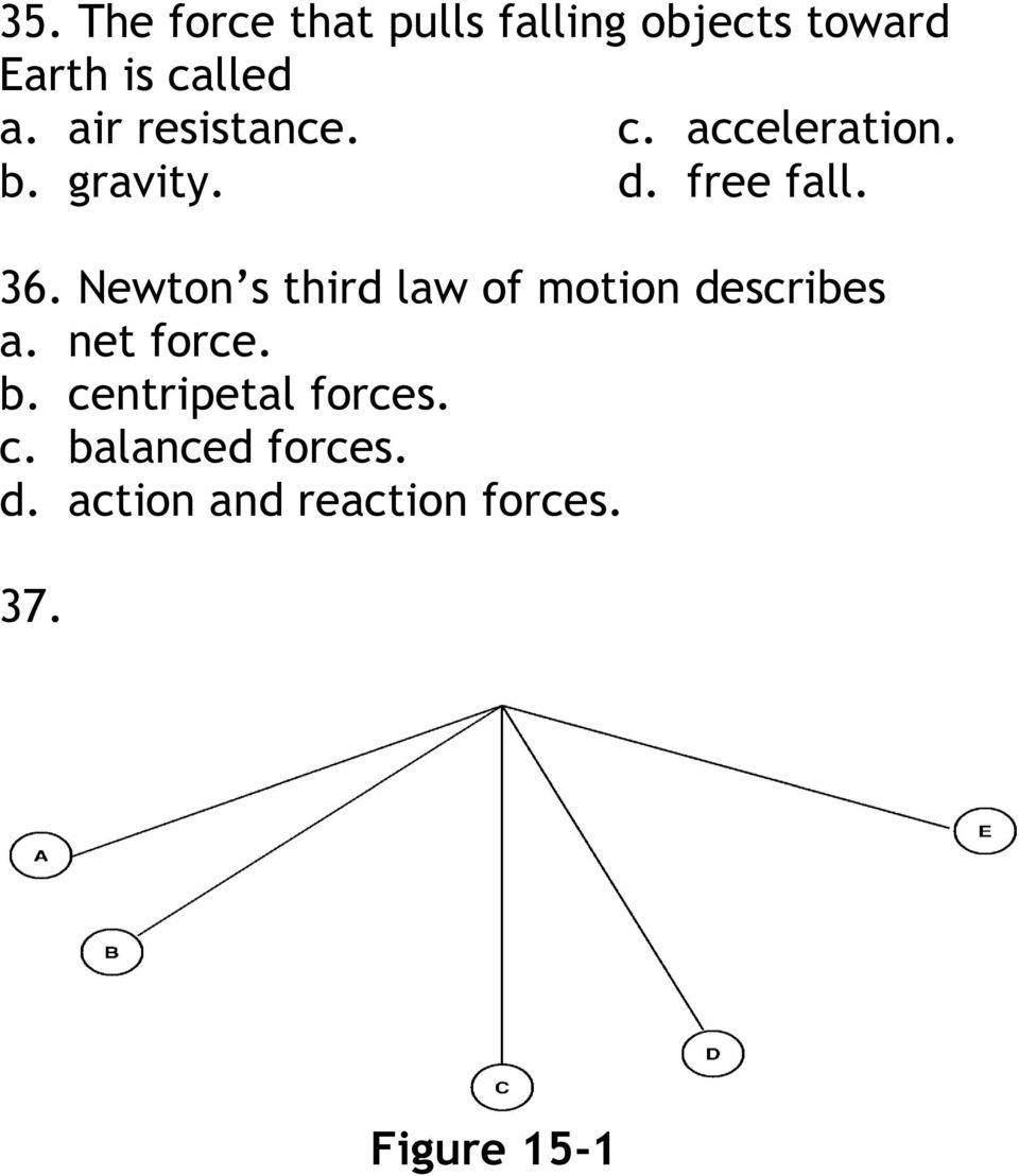 Newton s third law of motion describes a. net force. b.